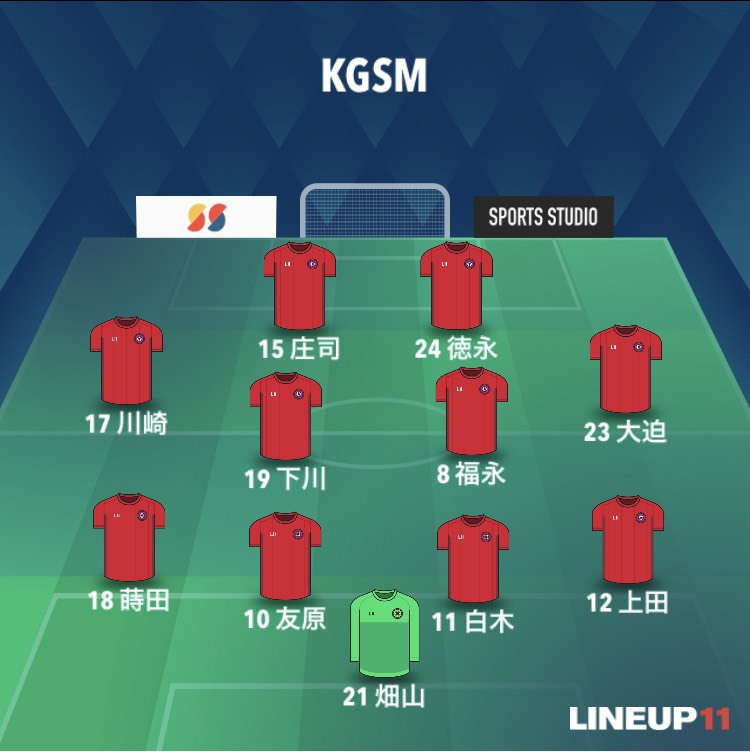 line_kgsm