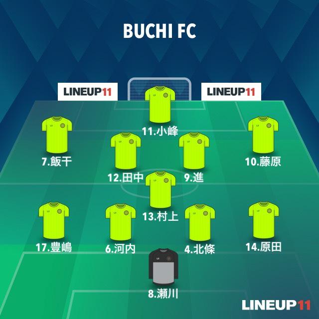 LU-20ss_BUCHI