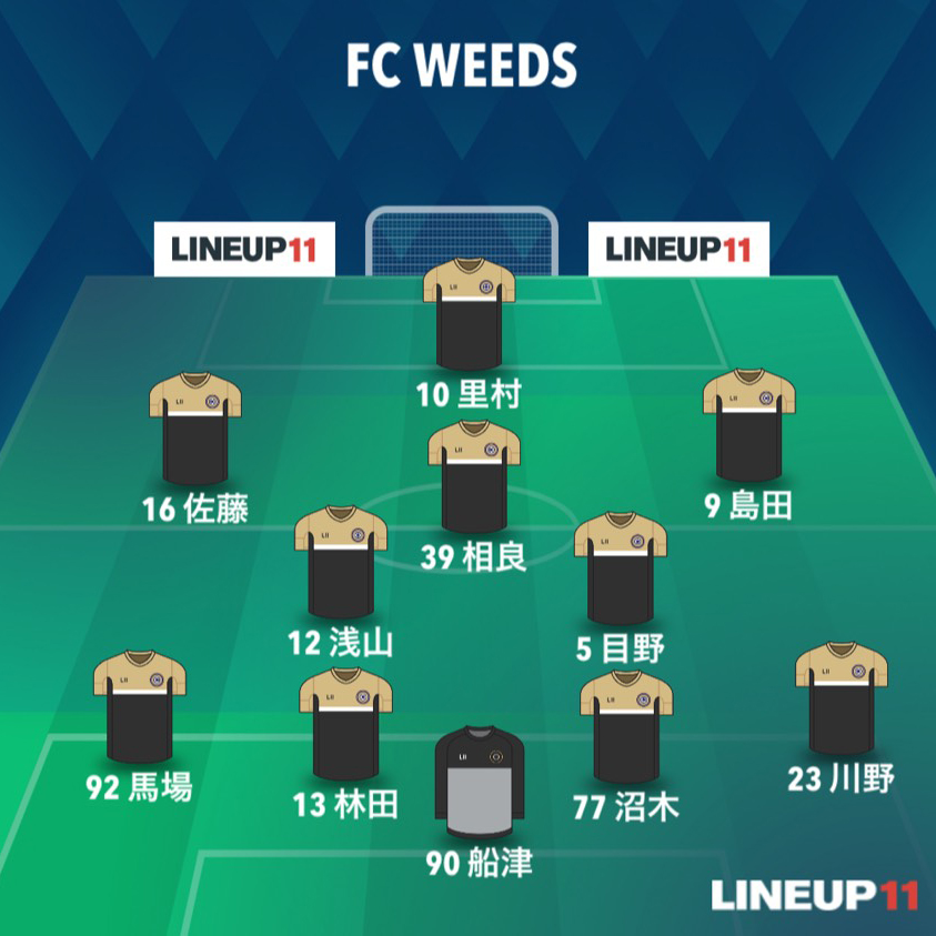 LU-20ss_WEEDS