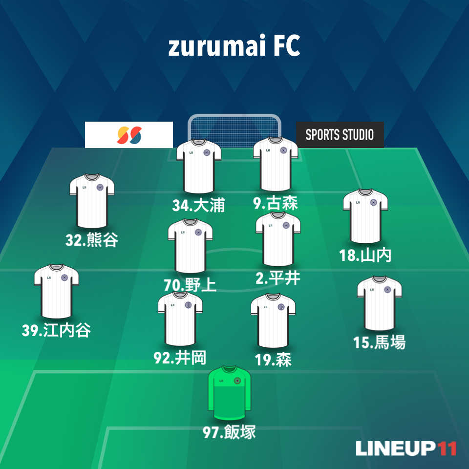 LU-20ss_ZURUMAI