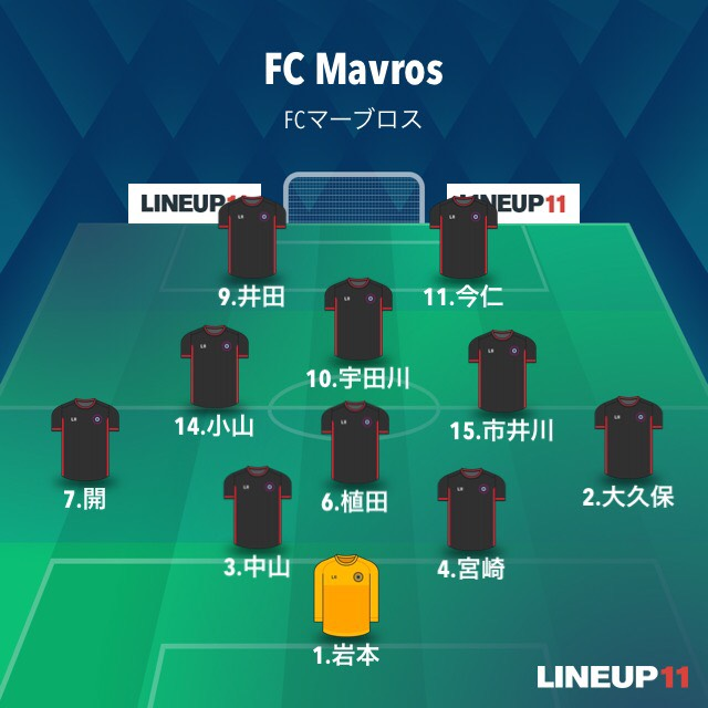 LU-FC.Mávros