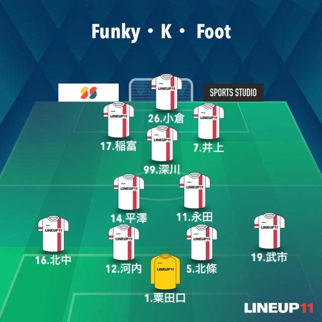 LU-funky